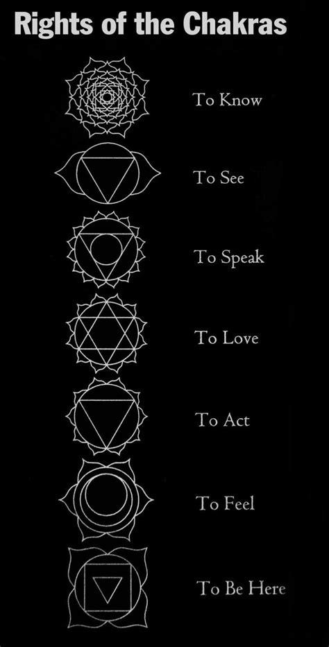Geometric Tattoo - Rights of the Chakras. Chakra Seven