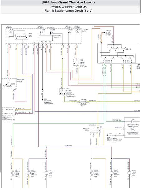 Jeep Grand Cherokee Laredo System Wiring Diagrams