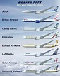 Boeing 777X customers! Type your favorite Airline in the ...