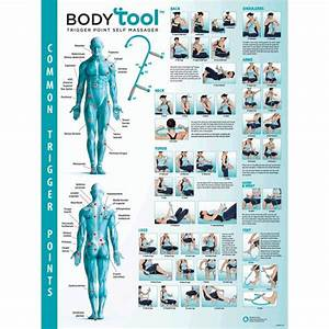 Body Tool Trigger Point Self Massager
