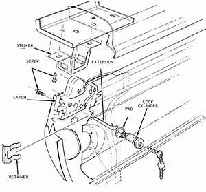 1973 Mustang Trunk Lock Diagram