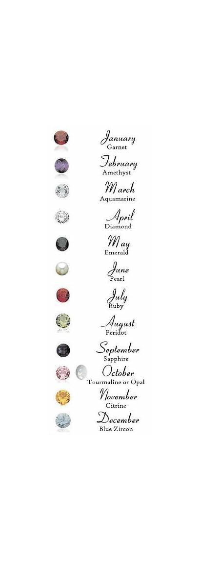 Birthstones Birthstone June Alexandrite Chart Sapphire Minerals
