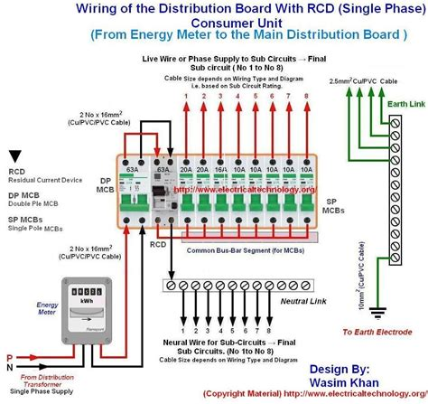 12v transformer junction wiring of the distribution board with rcd single phase