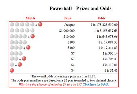 winning powerball numbers  november  whntcom
