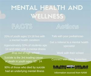 May 14th through May 19th is SAMHSA's National Prevention ...