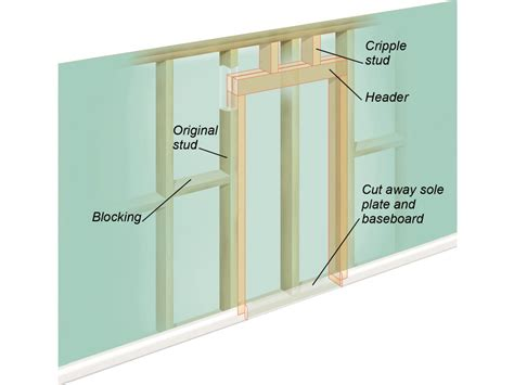 how do you make a door into a swinging bookcase how to cut a doorway into a solid wall diy