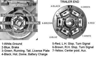 2013 Tacoma Trailer Wiring Harnes Diagram by Typical Trailer Wiring Diagramcircuit Schematic Diagram