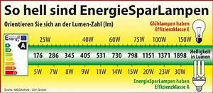 Led Watt Umrechnen : endlich ganz einfach umrechnen lumen watt energiesparlampe led via designal de good ~ Markanthonyermac.com Haus und Dekorationen