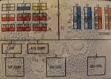 2003 Impala Fuse Block Diagram