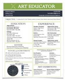 visual development artist resume a resume for the modern the of ed