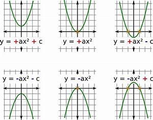 Quadratische Funktionen Scheitelpunkt Berechnen : aufgabenfuchs quadratische funktionen ~ Themetempest.com Abrechnung