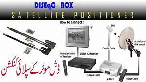 Diseqc 1 2 Motor Setup