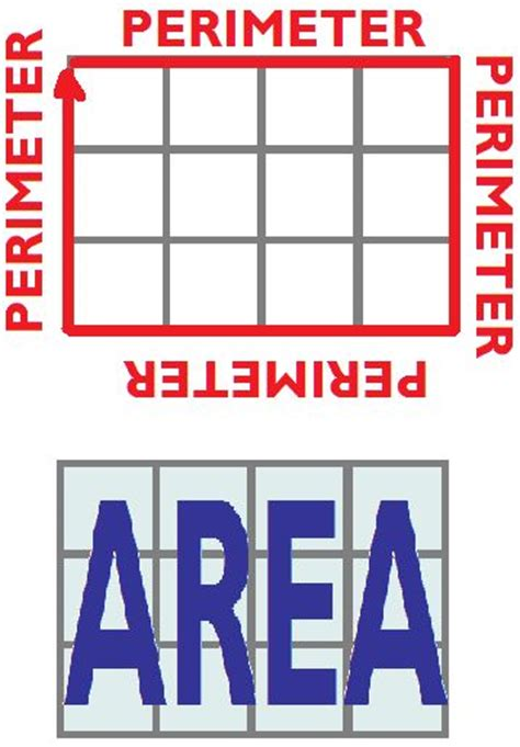 79 Best Images About Area And Perimeter On Pinterest  Math Vocabulary, Activities And Student