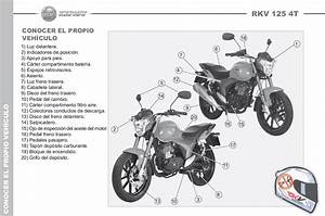 Manual Usuario Keeway Rks 125