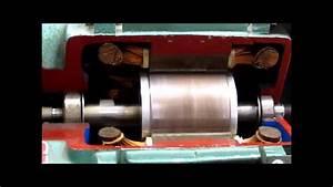 Funcionamiento Del Motor El U00e9ctrico  U00a9 Upv