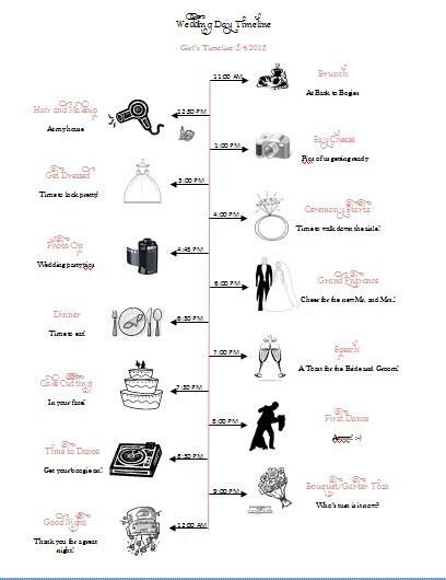 wedding reception timeline template shatterlion info