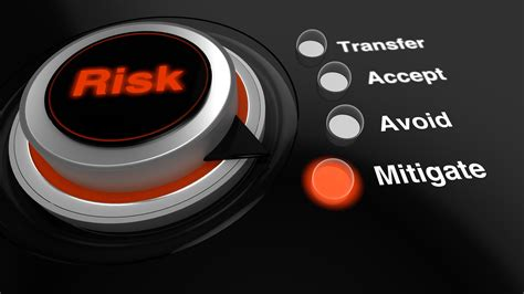 risks definition