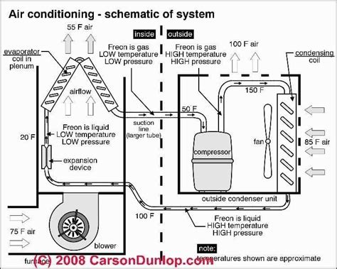 air conditioner diagram of parts automotive parts