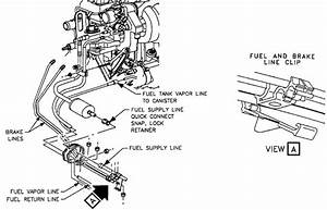 Where Is The Fuel Filter On A 1997 Saturn Sc1