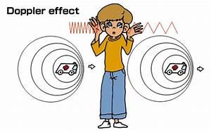 pmhsscience9110 - The Doppler Effect