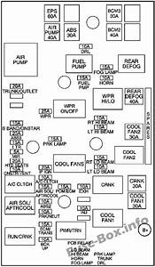 Fuse Box Diagram Chevrolet Cobalt  2005