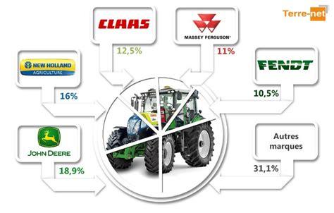 si鑒e tracteur agricole parts de marché tracteur 2015 le classement des tractoristes 2015