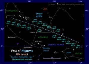 Image Gallery Neptune's Location