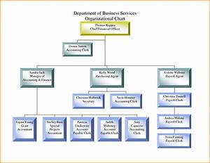 sample organizational chartdivisional corporate With organisation structure template