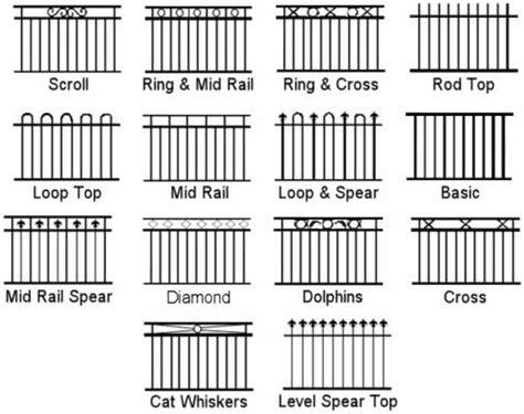 pool fencing styles pool fence wire mesh fence hongyu wire mesh fence factory