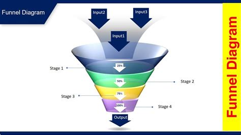 create funnel diagram  powerpoint