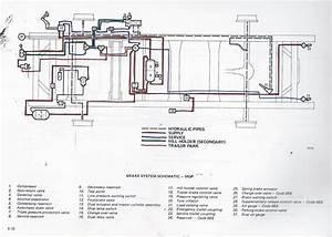 Trailer Air Brake System Diagram