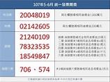 統一發票5-6月千萬獎號碼:20048019 | 台灣英文新聞 | 2018/07/25