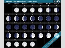 Lunar Calendar May 2018 Moon Phases