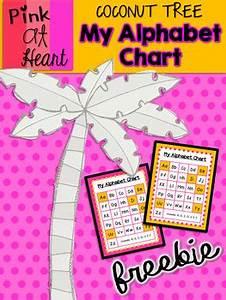 My Alphabet Chart Coconut Tree My Alphabet Chart Freebie By Pink At Heart