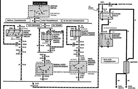 similiar 1993 ford f 150 wiring schematic keywords 1993 ford f 150 ignition switch wiring diagram besides 1989 ford f 150