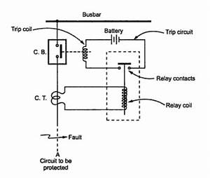 Trip circuit of a circuit breaker your electrical home for Diagram symbols in addition 3 phase circuit breaker wiring diagram in