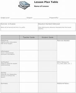 lesson plan lesson plan how to examples and more With how to make a lesson plan template in word