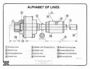 Chapter 2  Drawing Instruments  U0026 Technical Drawing