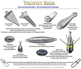 Types of Surf Fishing Rigs