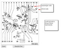 similiar volkswagen passat engine diagram water hoses keywords engine diagram 98 jetta engine diagram justanswer