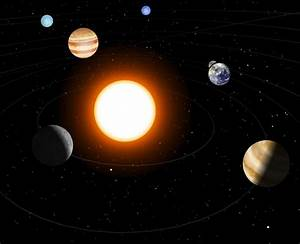 Picture Whole Solar System Model - Pics about space