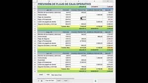 Previsiones De Flujo De Caja Operativo