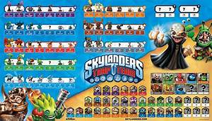 Skylanders Trap Team: all known characters at time by ...