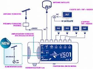 Preampli Antenne Rateau : sch mas installation antenne tv terrestre tnt satellite ~ Premium-room.com Idées de Décoration