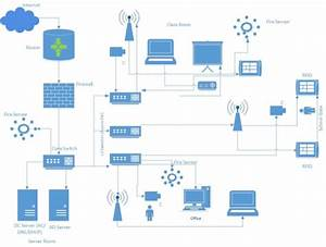 Create Network Diagrams In Ms Visio By Anumendoza