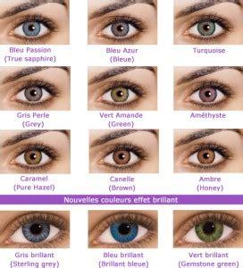 Témoignage Voici comment mes yeux ont changé de couleur après avoir mangé une alimentation vegan crue pendant 6 ans