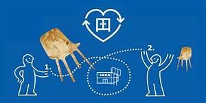 Ikea Fundgrube Online : zweites leben ikea kauft ab 1 september in allen einrichtungsh usern in der schweiz m bel von ~ Orissabook.com Haus und Dekorationen