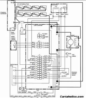 2006 Ezgo Pds Wiring Diagram Winediagram Enotecaombrerosse It