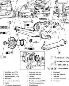 similiar 2009 ford escape front differential keywords 2008 ford escape thermostat location on ford escape 2009 fuse box