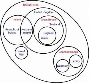 File British Isles Venn Diagram-en Svg